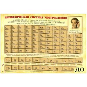 periodicheskaya_sistema_upotrebleniya_alkogolya-2.jpg