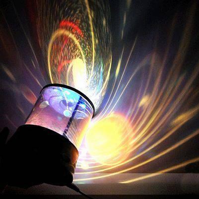 Проектор звездного неба Планеты